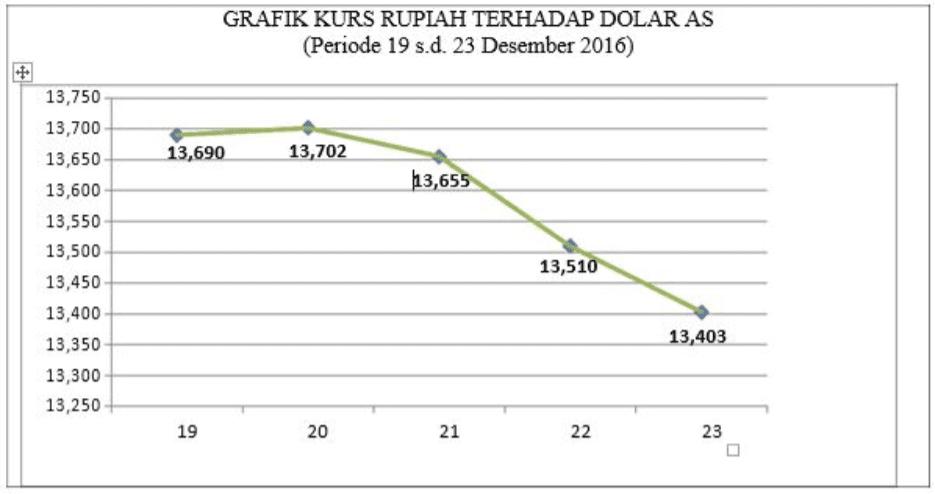 grafik soal bahasa indonesia