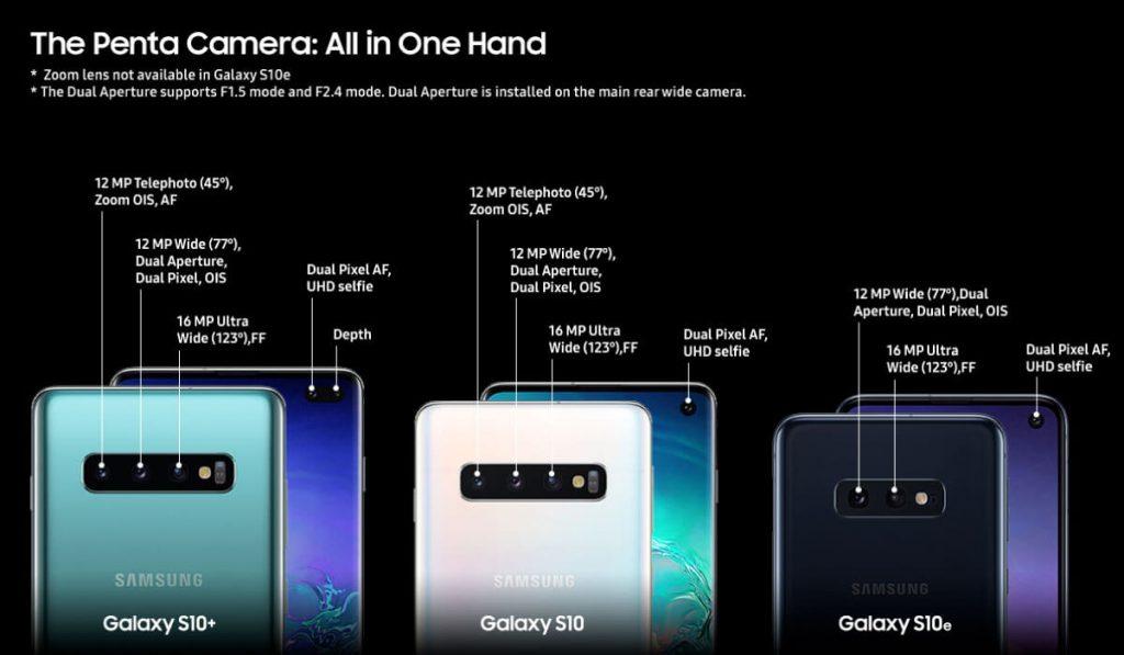 perbandingan kamera Samsung Galaxy S10