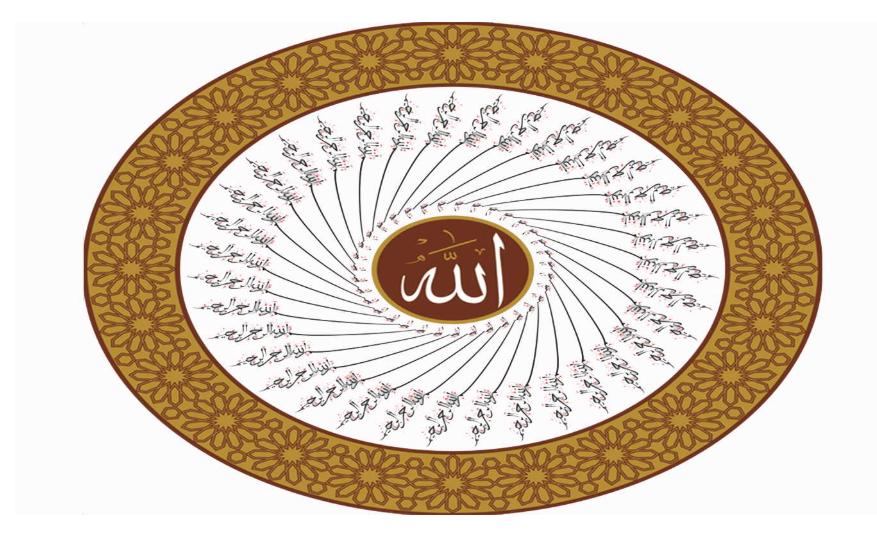 Sifat-Sifat Wajib Allah