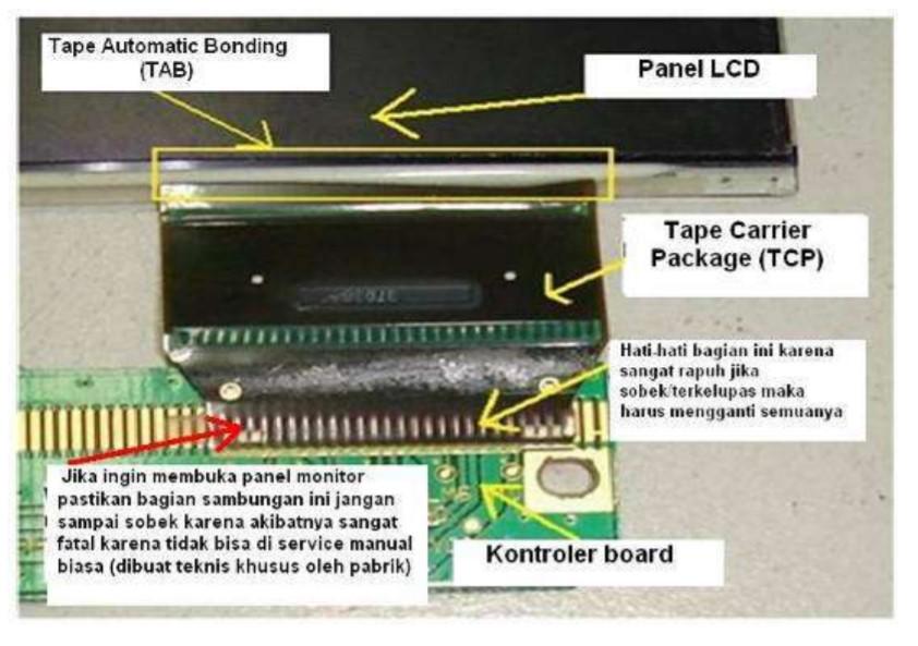 Tape Automatic Bonding (TAB)