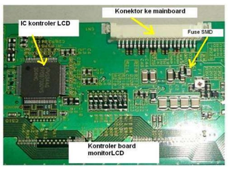 controller board panel LCD